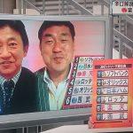 田尾、広澤、江本のパリーグ順位予想wwwwwww【Aクラス】