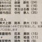 【悲報】中日主催のナゴドのスピードガンコンテストの則本昂大くん(19)の記録、未だに破られてない