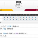 ●イーグルス3-4xホークス〇 またもサヨナラ負け